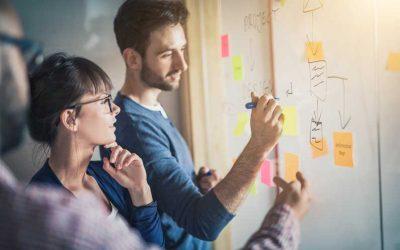 Hvordan matcher SAPs standardprocesser jeres virksomhed?